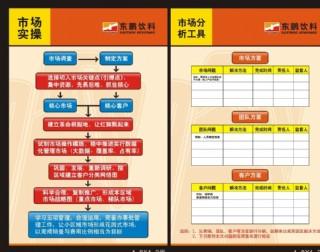 東鵬飲料市場調查表圖片